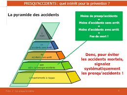 MOMENTS SÉCURITÉ Fiche 2 : Les presqu'accidents - ppt video online ...